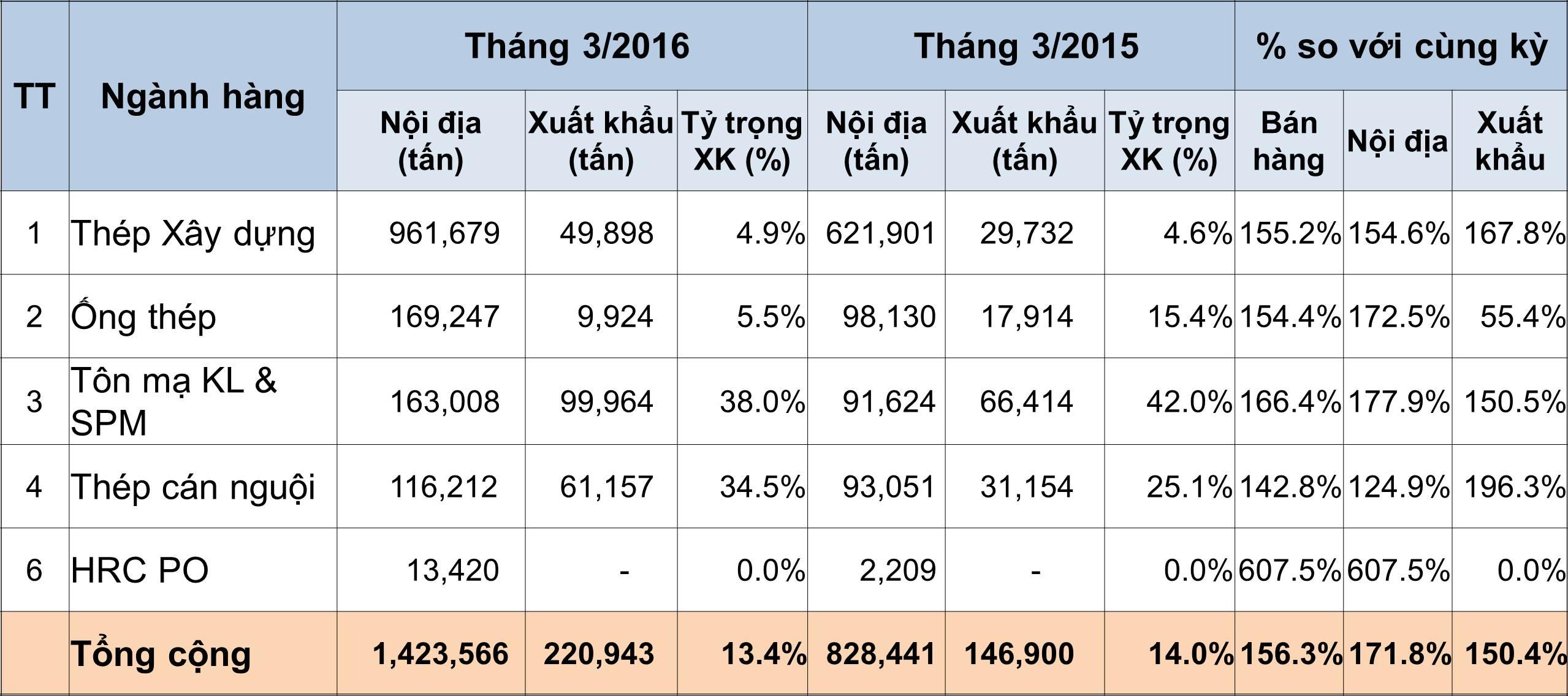 Thang3.2016